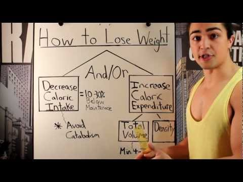 HOW to Lose Weight: Diet vs Exercise
