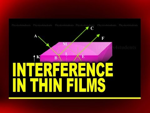 Interference in Thin Films | Physics Video Tutorials