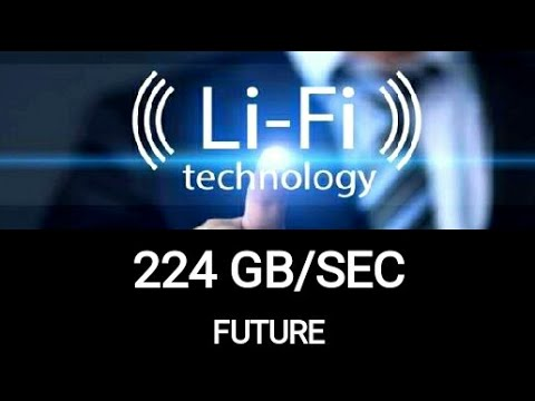 World's Fastest Network (224 GB/sec) LIFI TECHNOLOGY