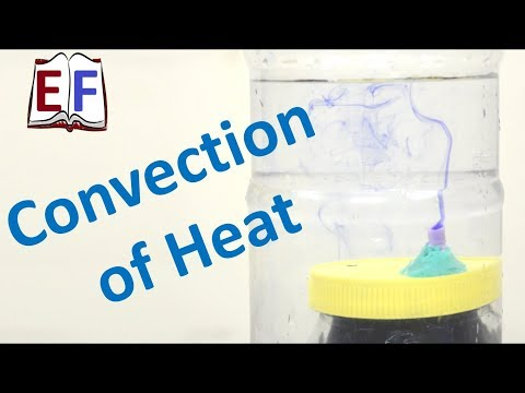 Understand Convection of Heat : Science School Physics Experiment