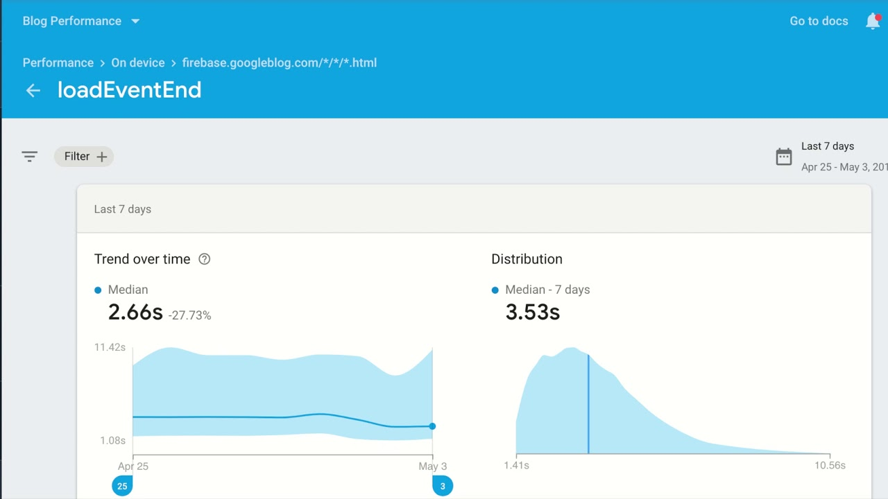 Firebase adds 3 new capabilities in ML Kit and Performance