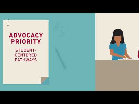 Bill & Melinda Gates Foundation Postsecondary Policy Advocacy Priorities