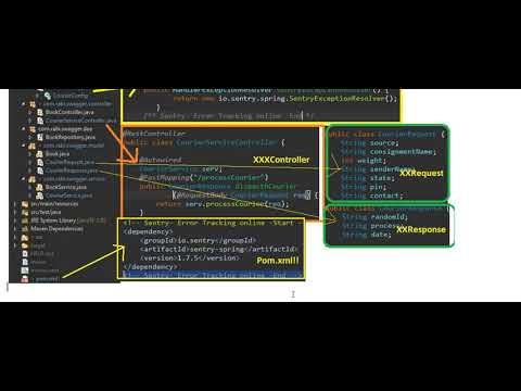 Sentry Error Tracking using Springboot