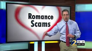 Feminized Dating and The  Scam of Dating Sites