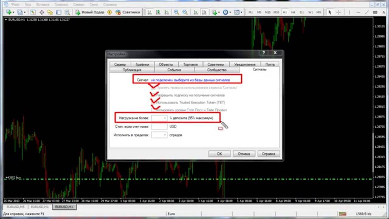 Заработок на форекс и metatrader 4 forex atlas line indicator