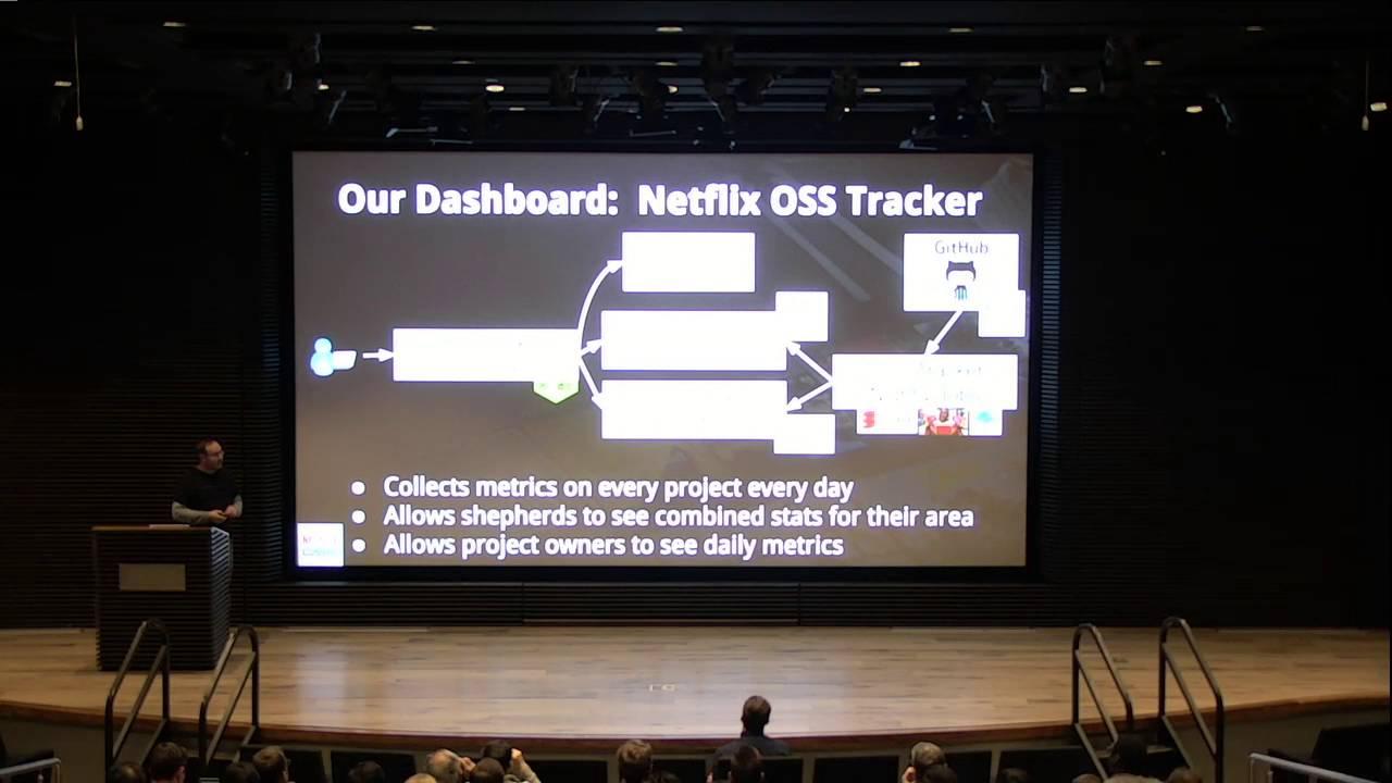 Netflix Open Source Meetup Season 4 Episode 1