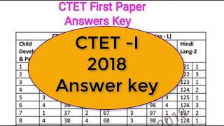 ctet paper1 official answer key solution 2018 today ( ctet answer key) 9 dec ctet 2018