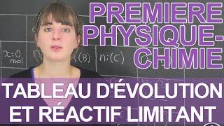 Tableau d'évolution et réactif limitant - Physique-Chimie - 1ère S - Les Bons Profs