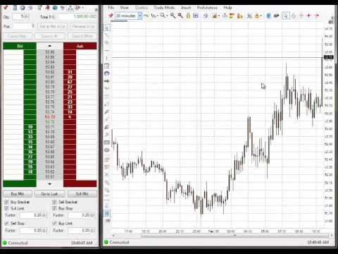 Emini S&P Trading Secret $1,150 Profit