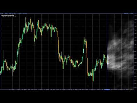 Indicator - Pattern