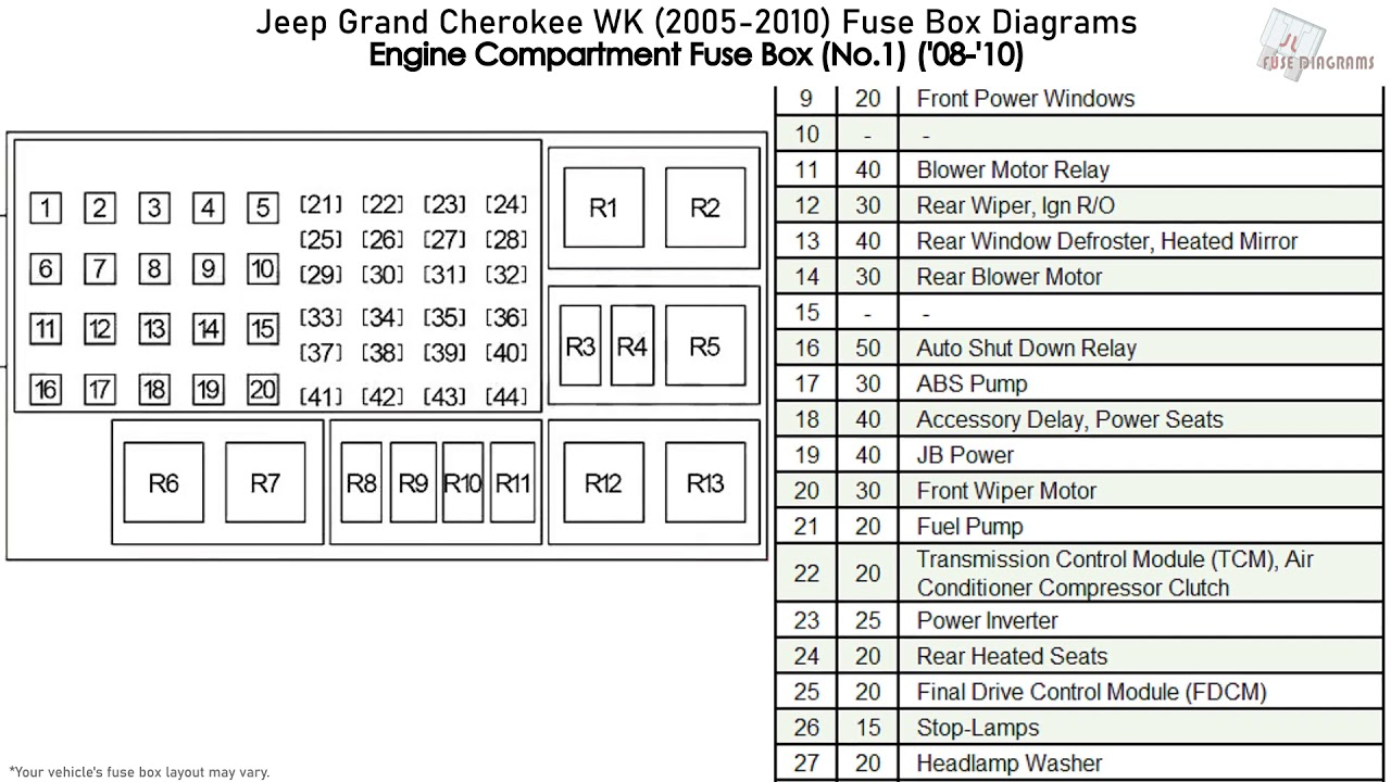 Jeep Grand Cherokee WK (2005-2010) Fuse Box Diagrams - YouTube | 2005 Jeep Fuse Box |  | YouTube