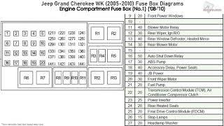 Jeep Grand Cherokee Wk 2005 2010 Fuse Box Diagrams Youtube