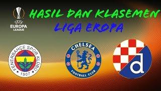 Download Video Hasil dan Klasemen Liga Eropa 2018!!! MP3 3GP MP4