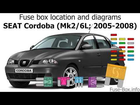 fuse box location and diagrams seat cordoba (2005 2008) youtube Meter Box Diagram