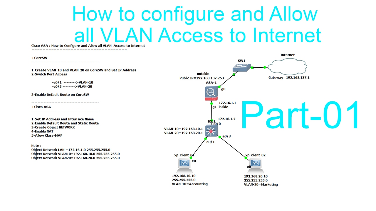 Cisco ASA : Configure and Allow all VLAN Access to Internet_P01