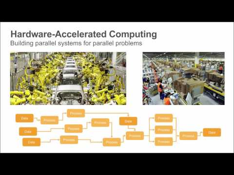 Amazon EC2 F1 Instances Put Xilinx Virtex Ultrascale+ FPGA