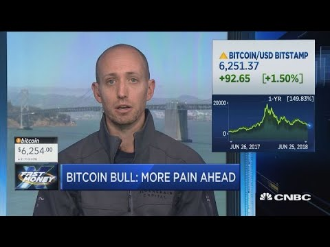 Bitcoin Sees Biggest Correction In Years, And Blockchain Capital Partner Says There's Even More Pain