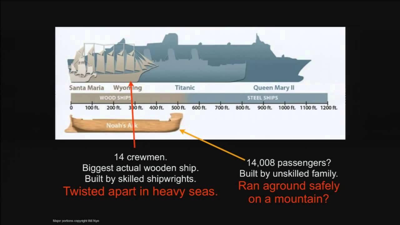 bill nye destroys noah s ark [ 1280 x 720 Pixel ]