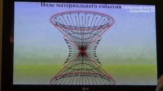 Новые технологии на основе управления полем времени - Д.Павлов - Глобальная волна