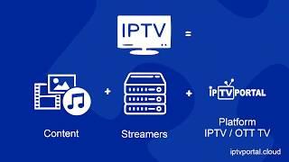IPTVPORTAL - Platform for IPTV…
