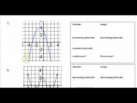 Day 05 HW - Functions (Domain, Range, Increasing, Decreasing Intervals)