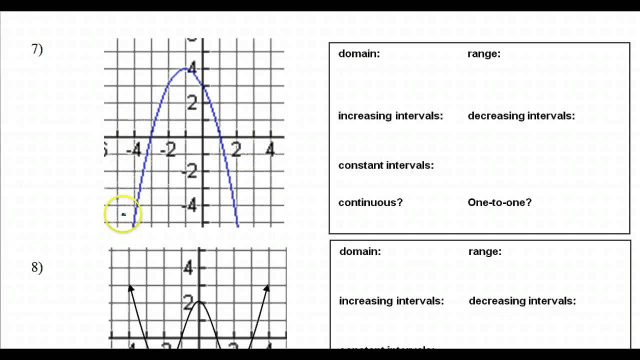 Day 05 HW - Functions (Domain, Range, Increasing, Decreasing Intervals)
