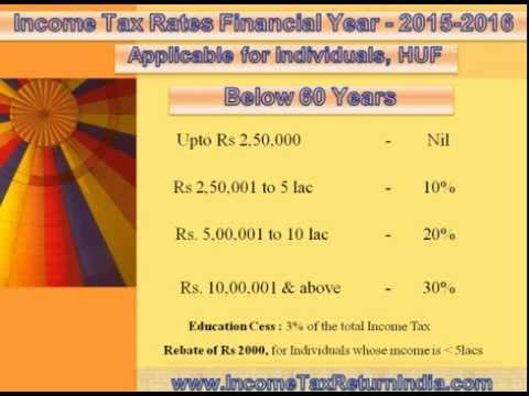Income Tax Slab for 2015-2016