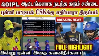 BREAKING : 40ipl match csk points table problem, good news for csk now   csk vs srh ipl2021