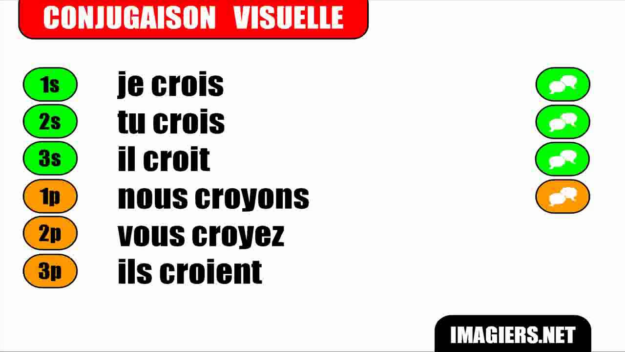 Conjugaison Indicatif Present Verbe Croire Youtube