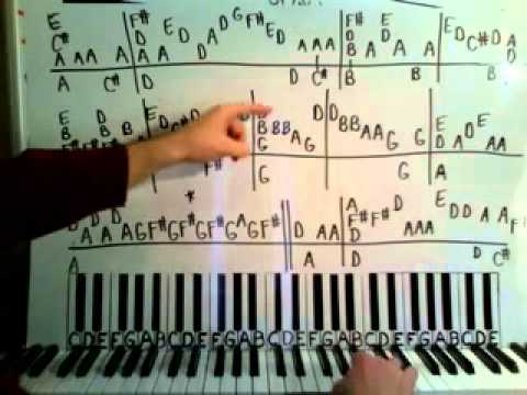 Disenchanted Piano Lesson part 1 My Chemical Romance