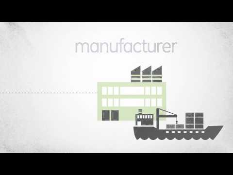 Ge Capital Trade Distribution Finance How It Works