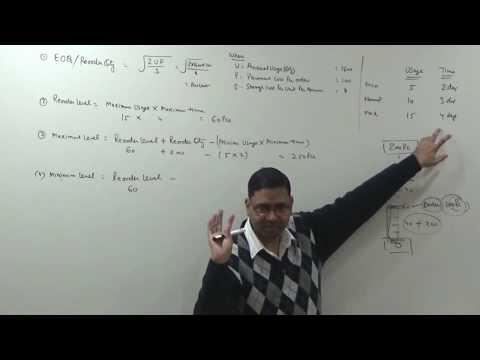 Stock Levels (Reorder, Minimum, Maximum and Average Level) - Material Costing (For B.Com/CA/CS/CMA)