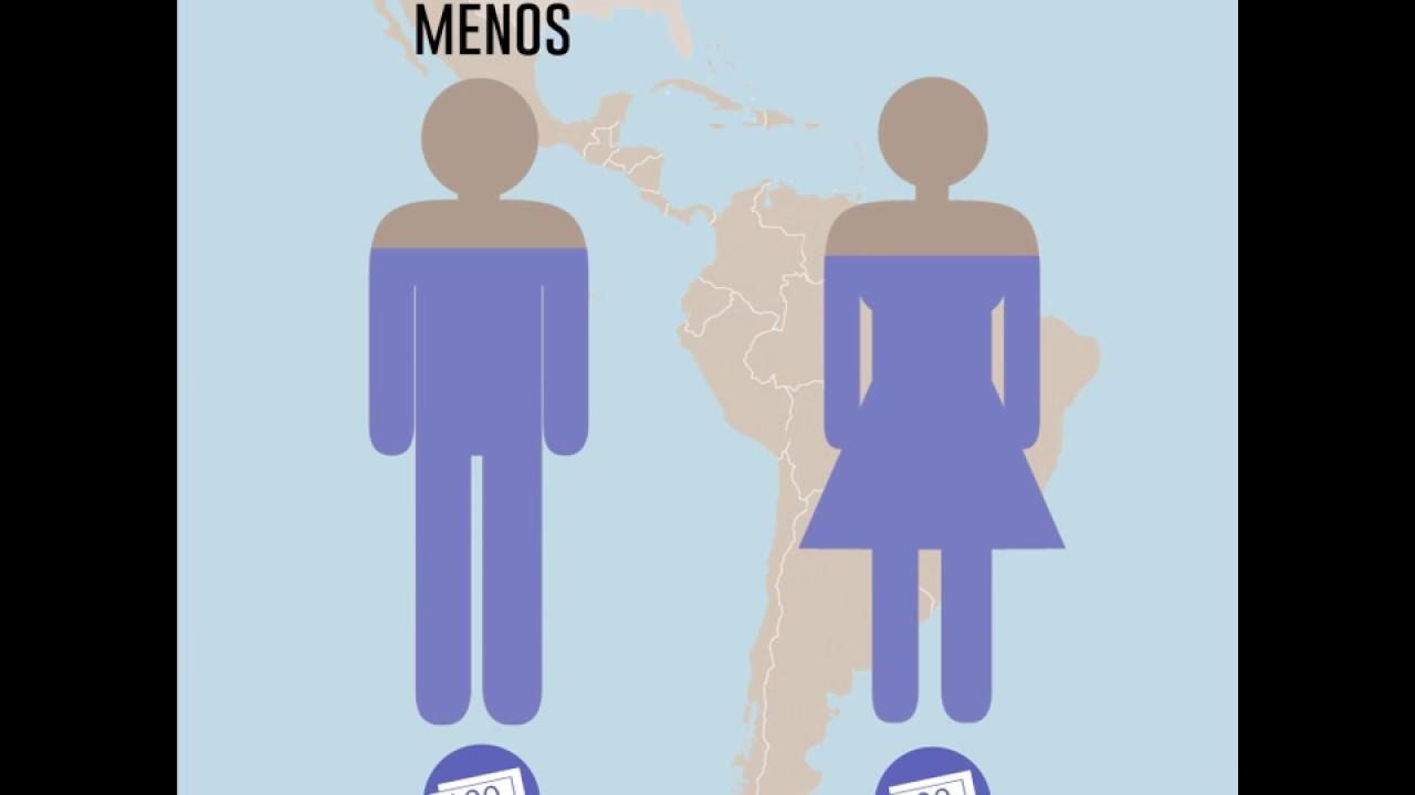 ¿Equidad De Género En América Latina?