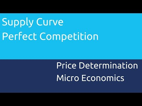 Supply Curve under Perfect Competition    Price Determination   CA CPT   CS & CMA Foundation