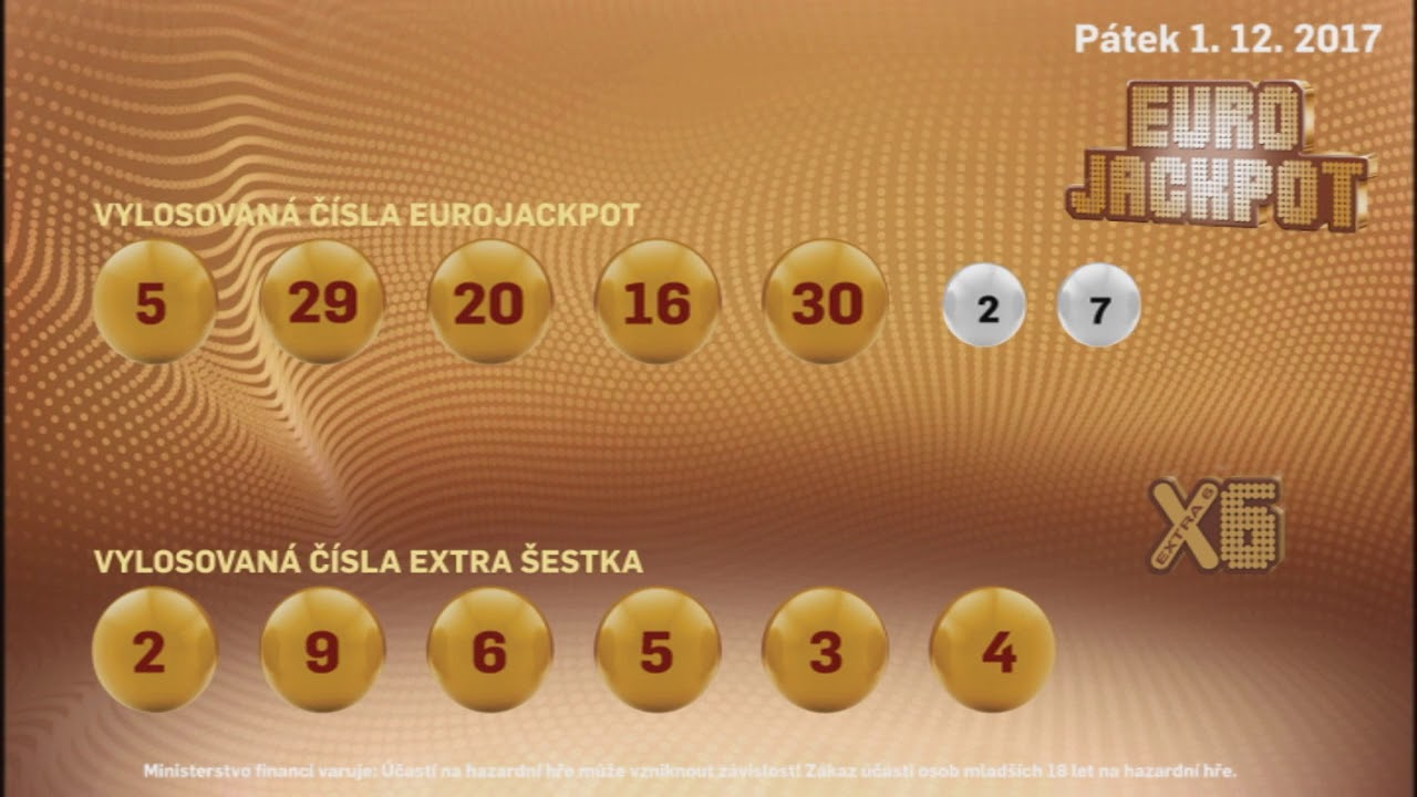 Eurojackpot 12.6.20