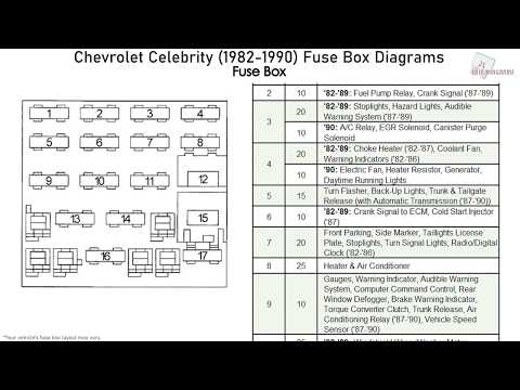 Chevrolet Celebrity (1982-1990) Fuse Box Diagrams - YouTubeYouTube