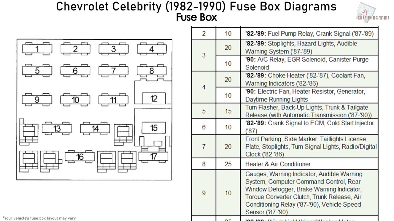 chevrolet celebrity (1982-1990) fuse box diagrams - youtube  youtube