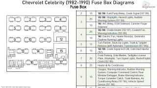 Chevrolet Celebrity (1982-1990) Fuse Box Diagrams