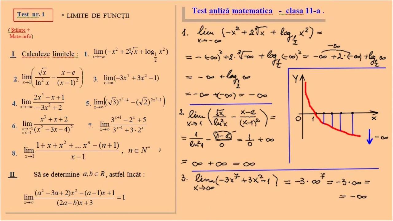 Test de analiza matetica, clasa a XI-a, limite de functii