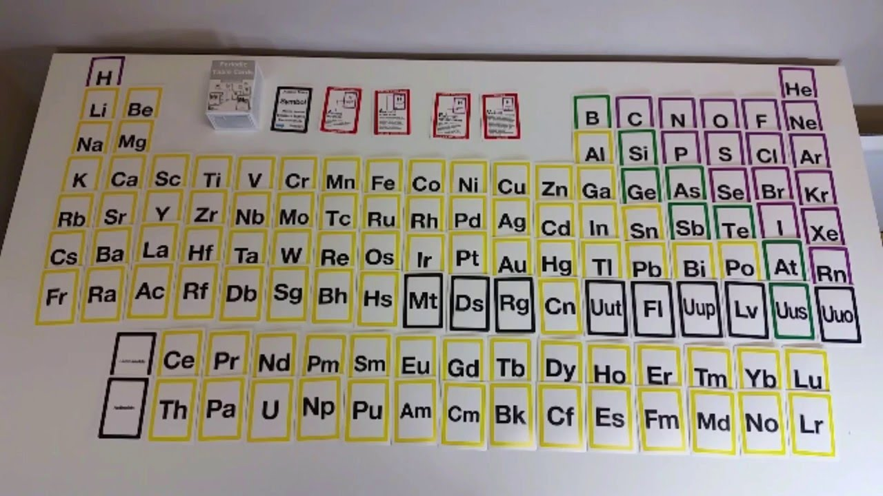 Stick to science periodic table cards youtube stick to science periodic table cards biocorpaavc Choice Image