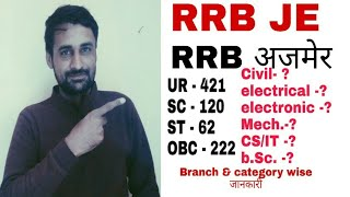 #RRBJE_recruitment