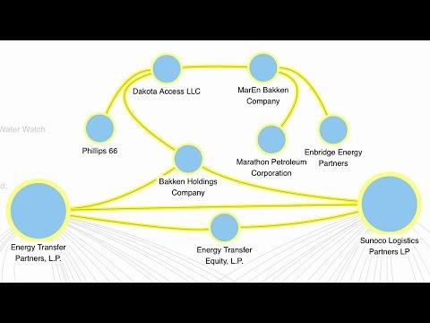 Who Is Funding the Dakota Access Pipeline? Bank of America, HSBC, UBS, Goldman Sachs, Wells Fargo