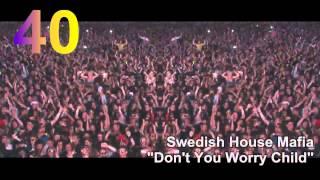 Jahrescharts - Yearendcharts 2012 I Part 01