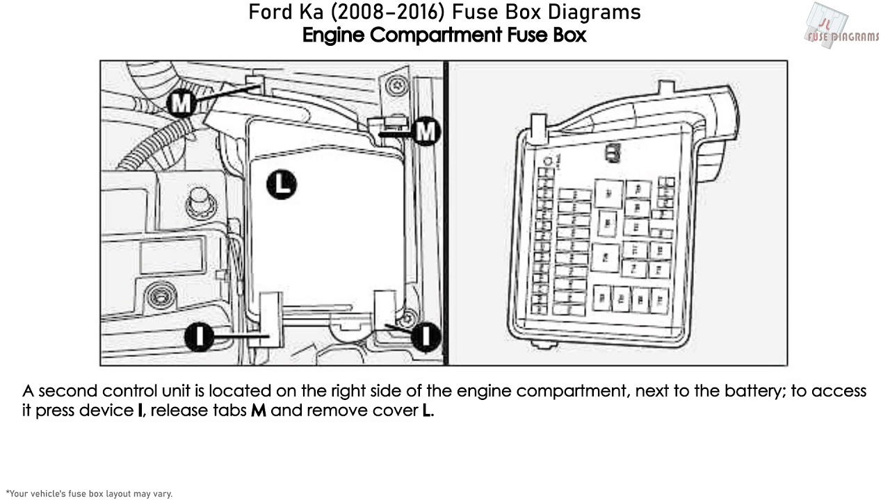 [ZTBE_9966]  Fuse Box On Ford Ka 1970 Ford Fairlane Wiring Diagram -  auto-fiat.1999.the-rocks.it | Ford Ka Mk1 Fuse Box |  | Bege Wiring Diagram Source Full Edition