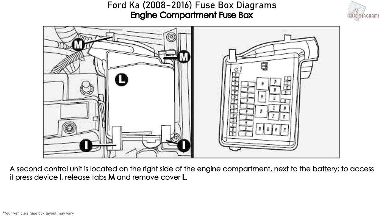 Diagram Engine Diagram Ford Ka Full Version Hd Quality Ford Ka Logicdiagram Roofgardenzaccardi It