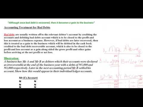 ACC102 SESSION 3 FINAL ACCOUNTS OF A TRADING FIRM