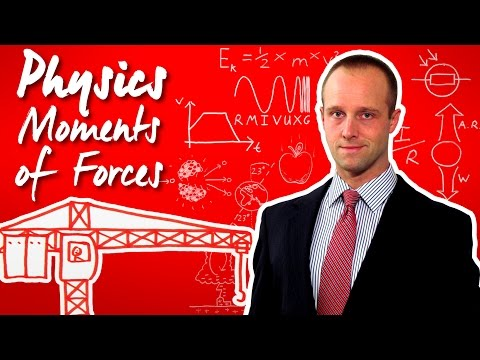 Moments of Forces - Physics - Science - Get That C In your GCSE and IGCSE