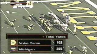 2003: Michigan 38 Notre Dame 0 (PART 2)