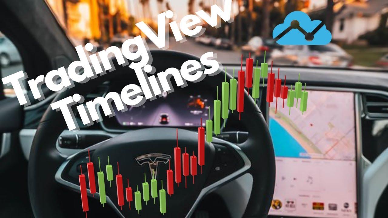 TradingView Timelines | The Ultimate Tesla (TSLA) Chart