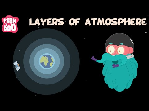 Layers Of Atmosphere | The Dr. Binocs Show | Educational Vid